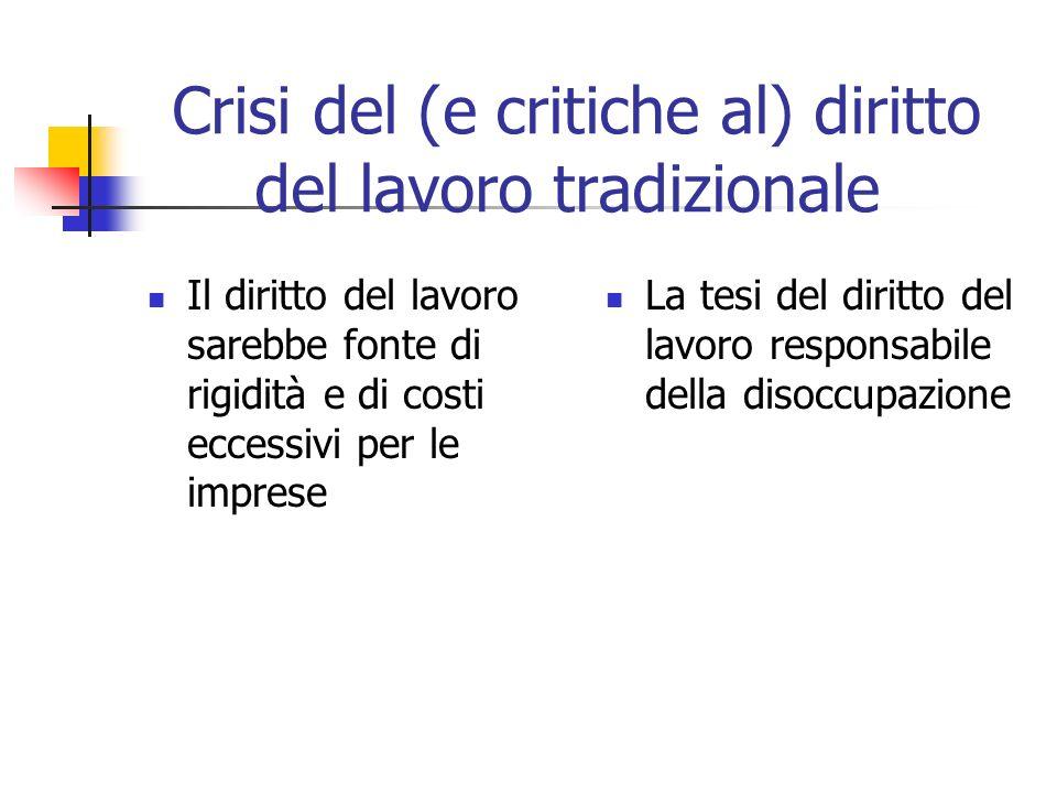 Crisi del (e critiche al) diritto del lavoro tradizionale