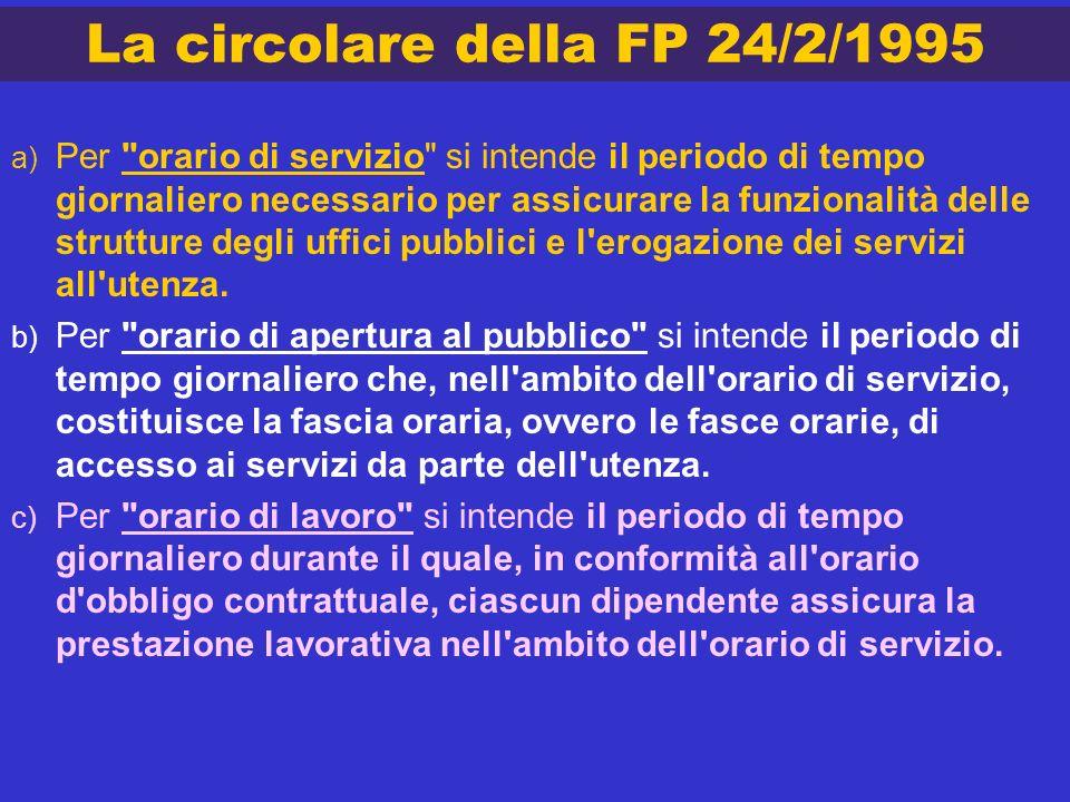 La circolare della FP 24/2/1995