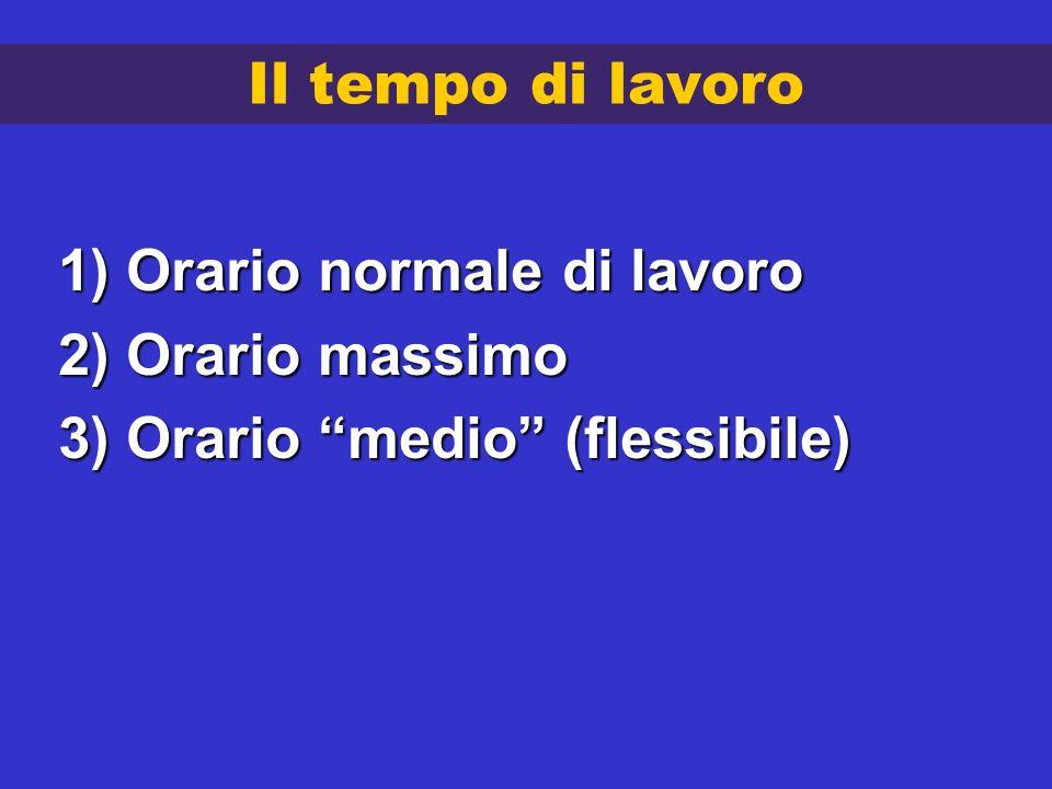 Il tempo di lavoro 1) Orario normale di lavoro 2) Orario massimo 3) Orario medio (flessibile)