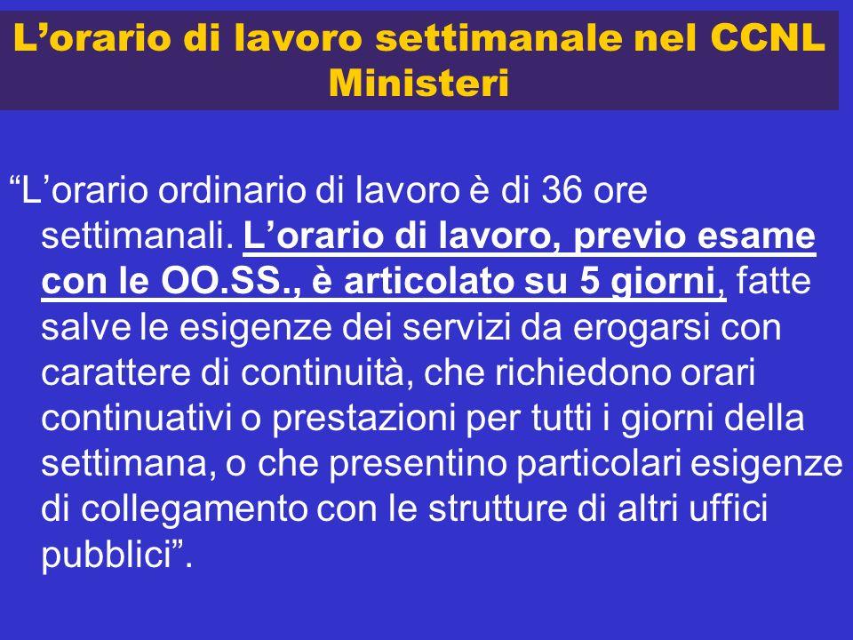 L'orario di lavoro settimanale nel CCNL Ministeri