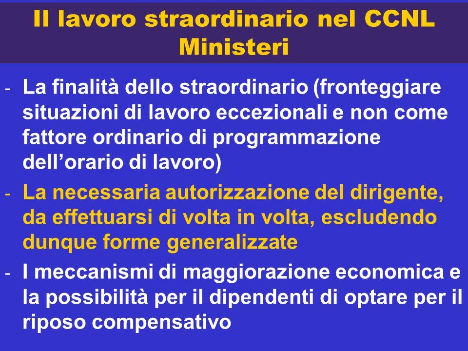 Il lavoro straordinario nel CCNL Ministeri
