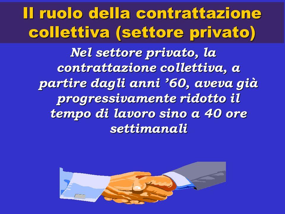 Il ruolo della contrattazione collettiva (settore privato)