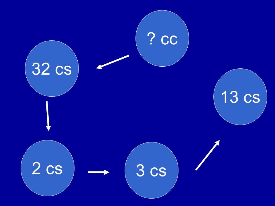 cc 32 cs 13 cs 2 cs 3 cs