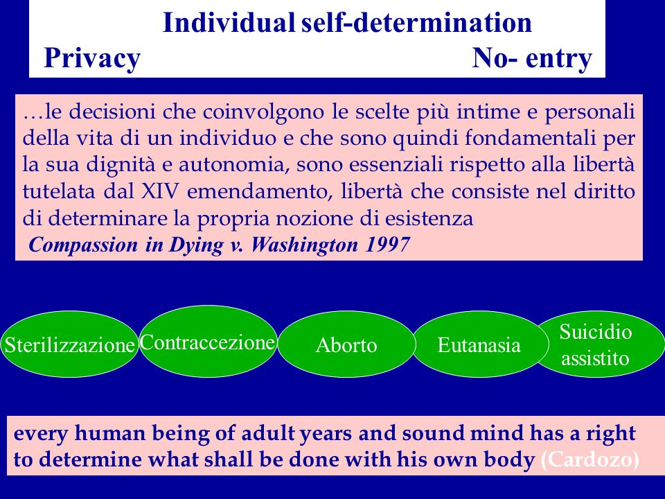 Privacy No- entry Privacy - Individual self-determination