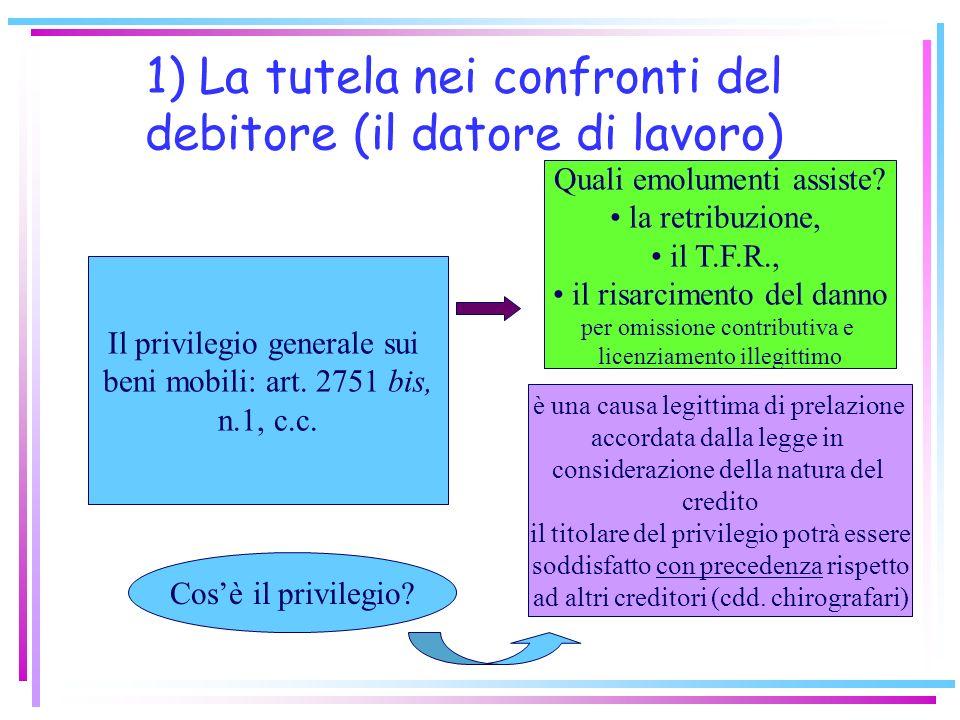 1) La tutela nei confronti del debitore (il datore di lavoro)