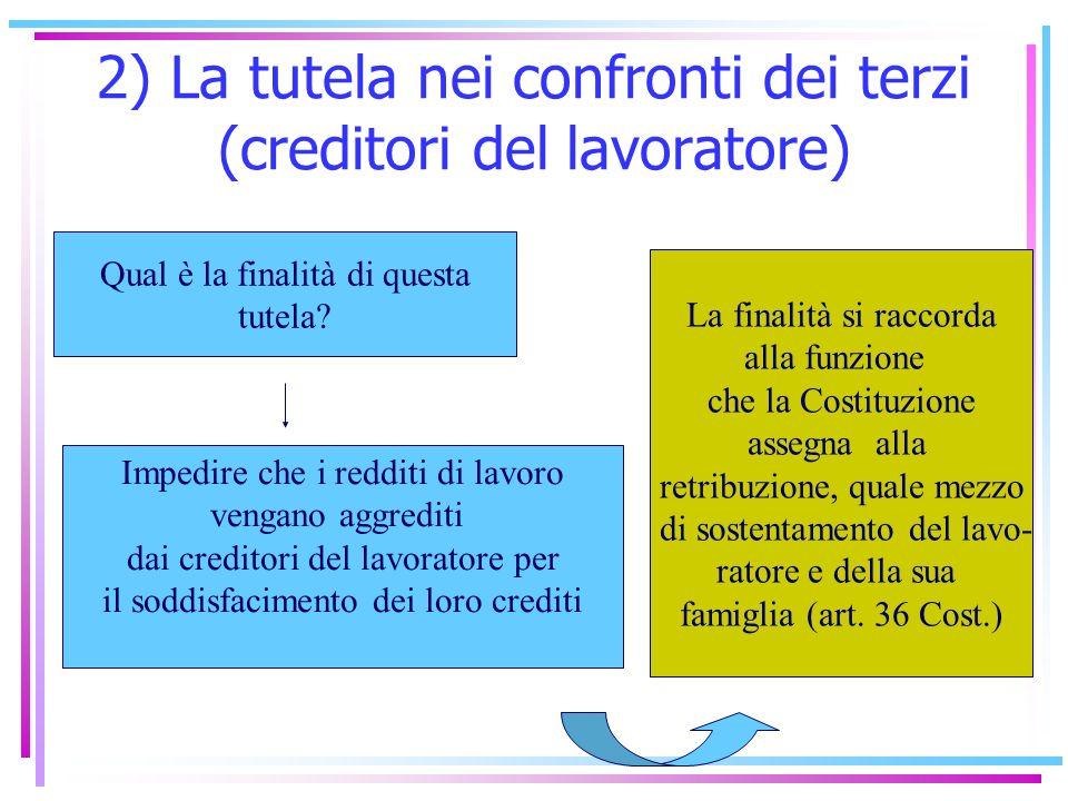 2) La tutela nei confronti dei terzi (creditori del lavoratore)