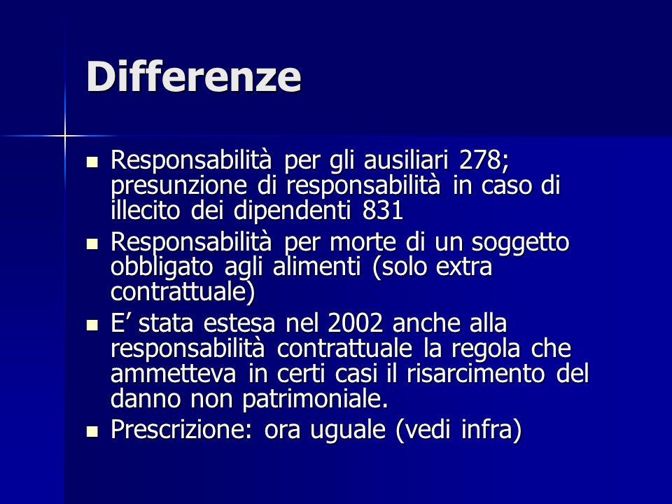 Differenze Responsabilità per gli ausiliari 278; presunzione di responsabilità in caso di illecito dei dipendenti 831.