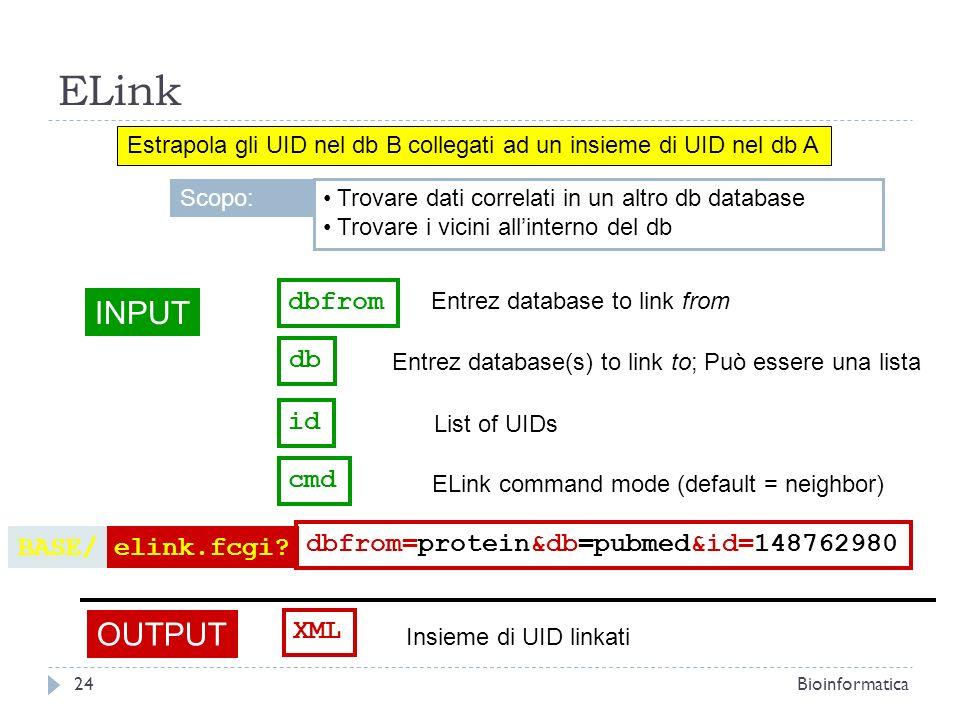 ELink INPUT OUTPUT dbfrom db id cmd BASE/ elink.fcgi