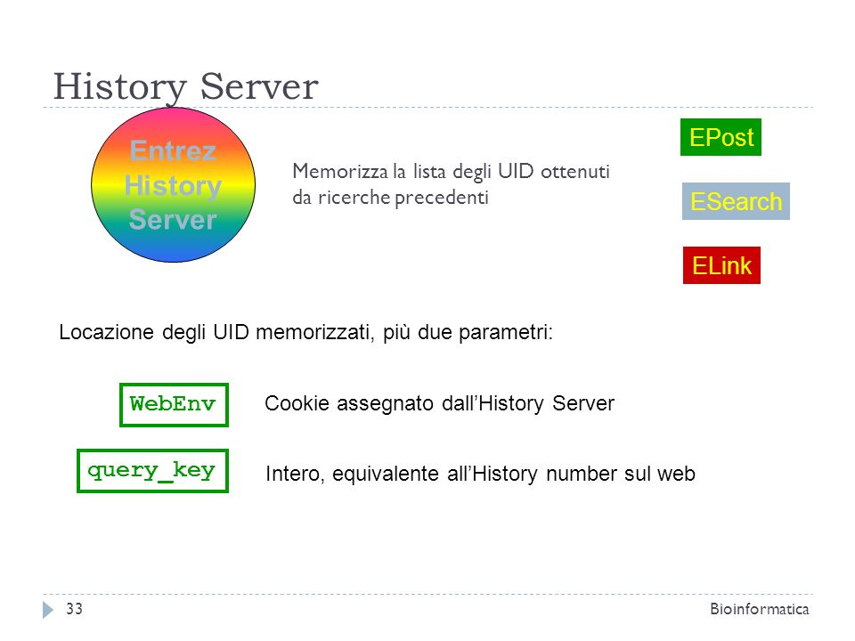 History Server Entrez History Server EPost ESearch ELink WebEnv