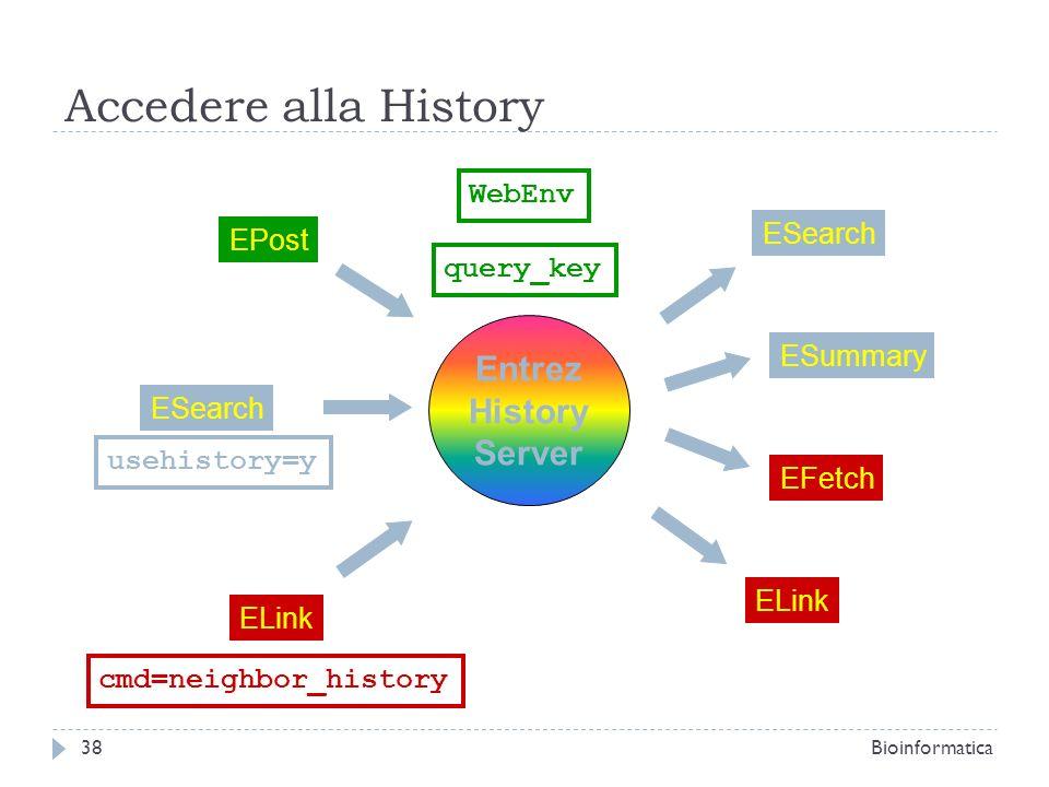 Accedere alla History Entrez History Server WebEnv ESearch EPost