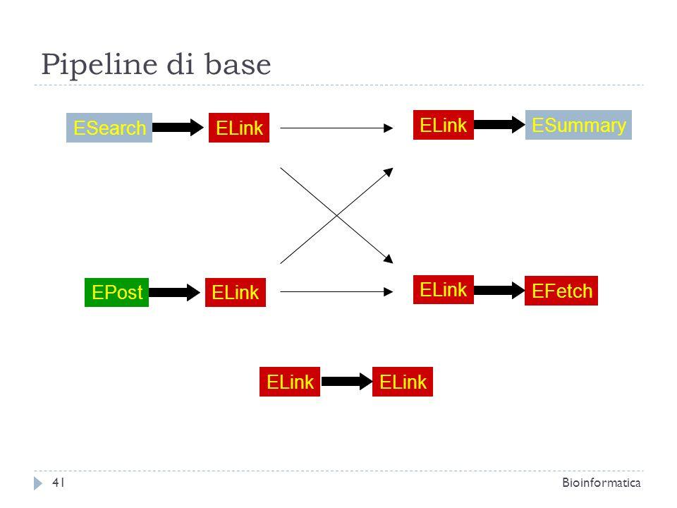 Pipeline di base ESearch ELink ELink ESummary EPost ELink ELink EFetch