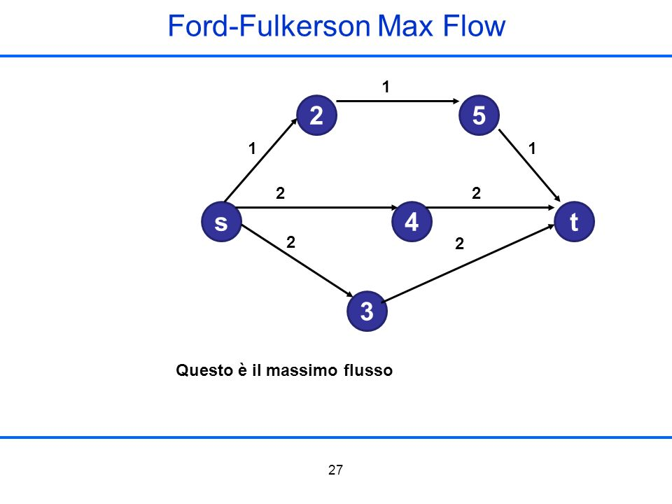 Ford-Fulkerson Max Flow