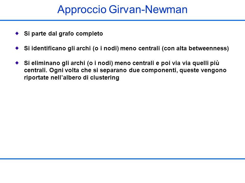 Approccio Girvan-Newman