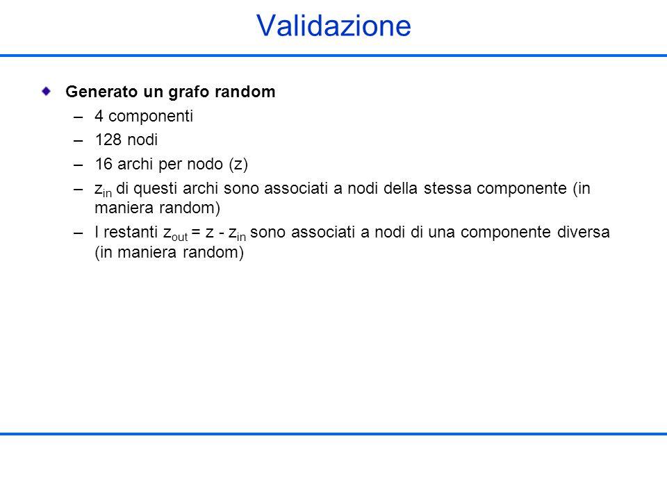 Validazione Generato un grafo random 4 componenti 128 nodi
