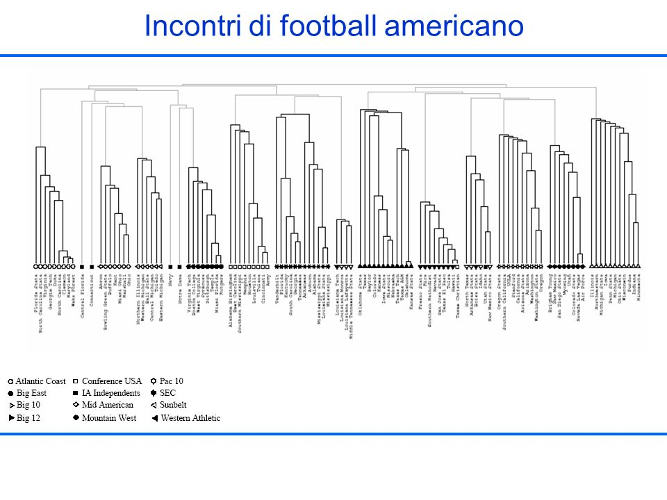 Incontri di football americano
