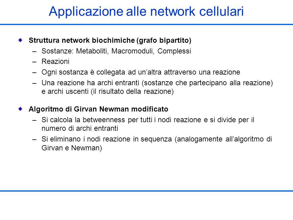 Applicazione alle network cellulari