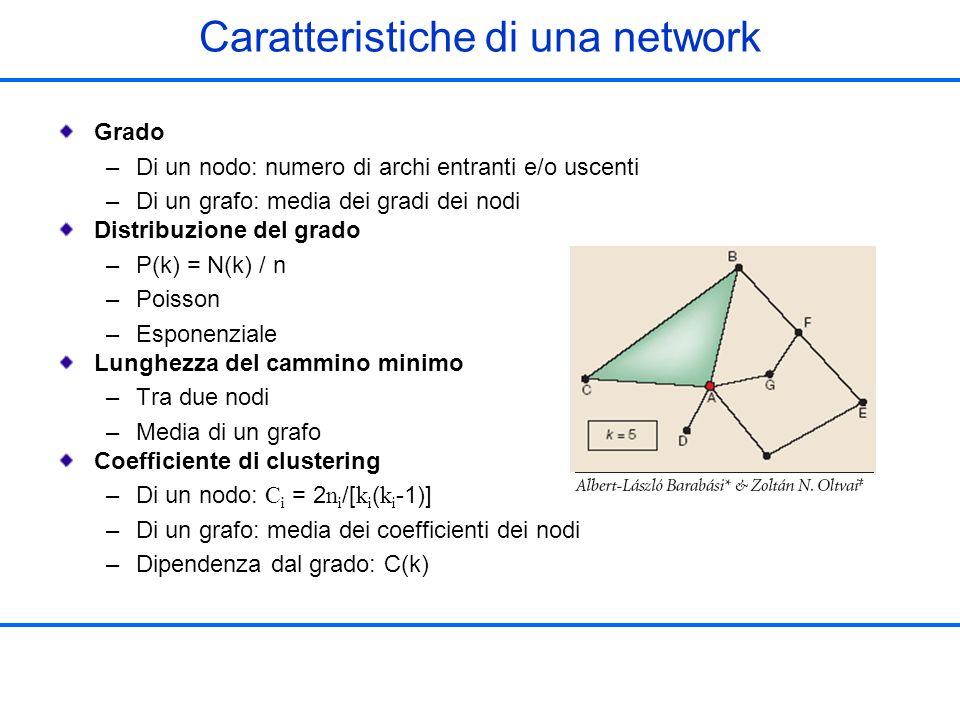Caratteristiche di una network