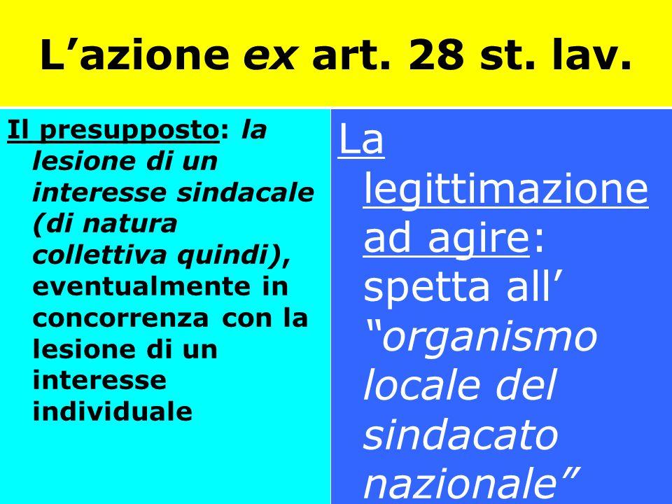 L'azione ex art. 28 st. lav.