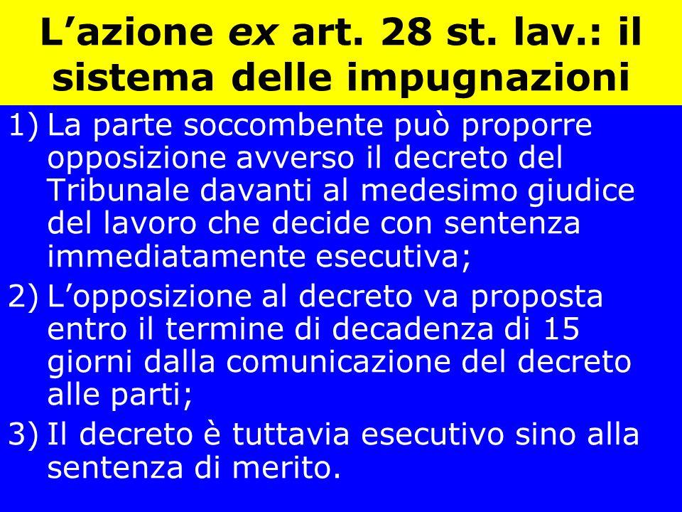 L'azione ex art. 28 st. lav.: il sistema delle impugnazioni