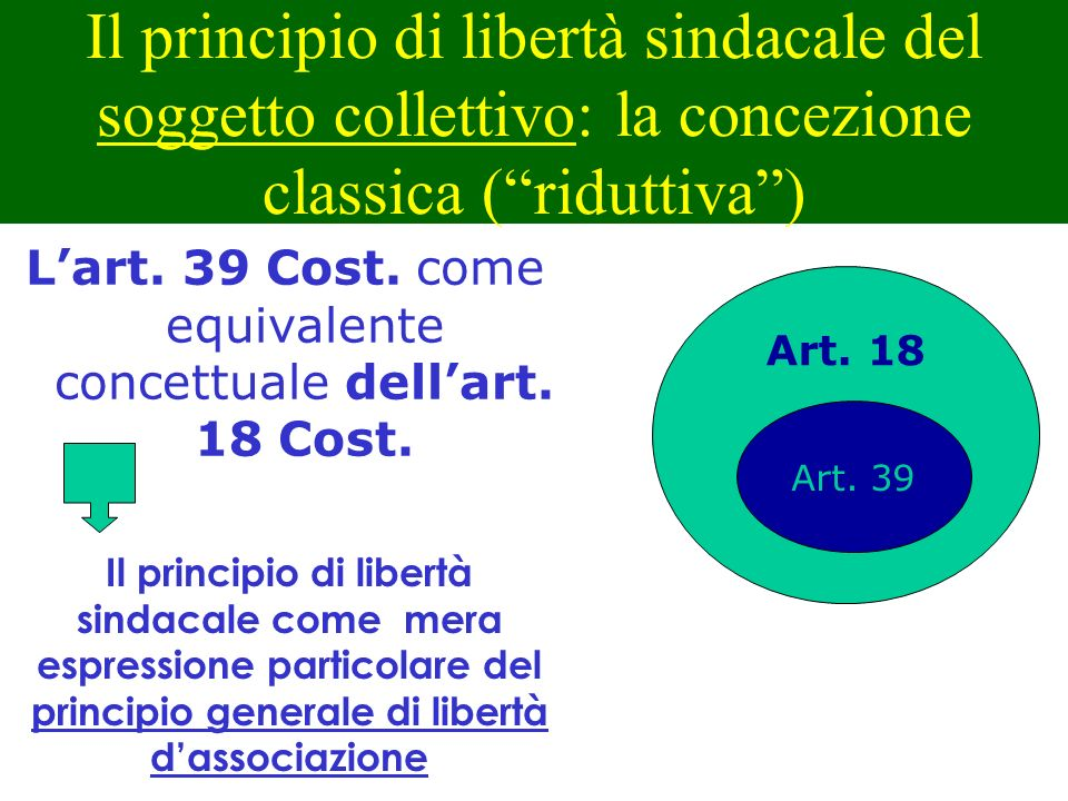 L'art. 39 Cost. come equivalente concettuale dell'art. 18 Cost.