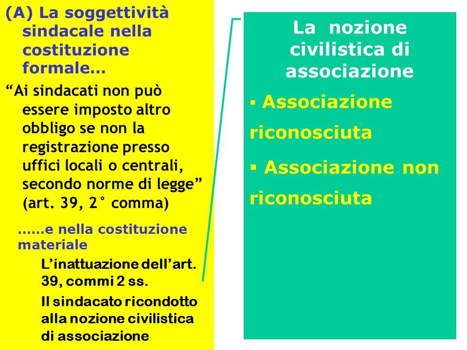 La nozione civilistica di associazione