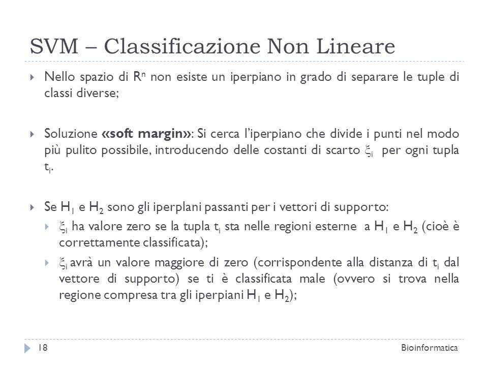 SVM – Classificazione Non Lineare