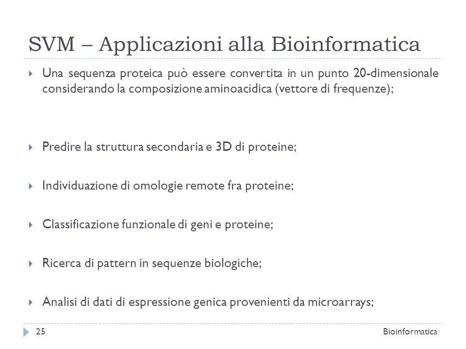 SVM – Applicazioni alla Bioinformatica
