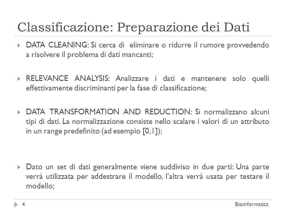 Classificazione: Preparazione dei Dati