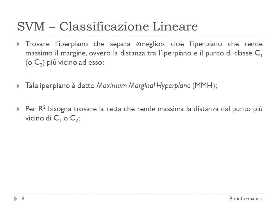 SVM – Classificazione Lineare