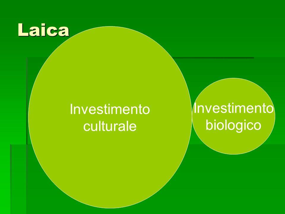 Laica Investimento culturale Investimento biologico