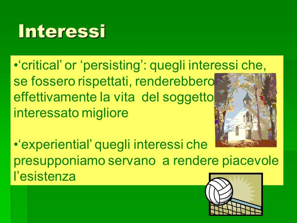 Interessi