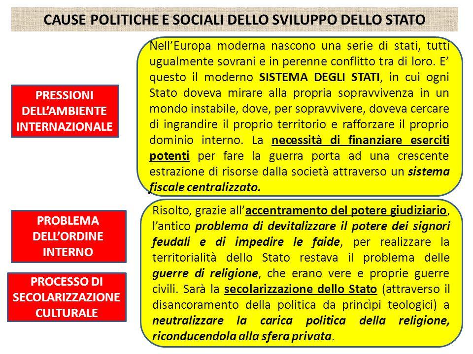 CAUSE POLITICHE E SOCIALI DELLO SVILUPPO DELLO STATO