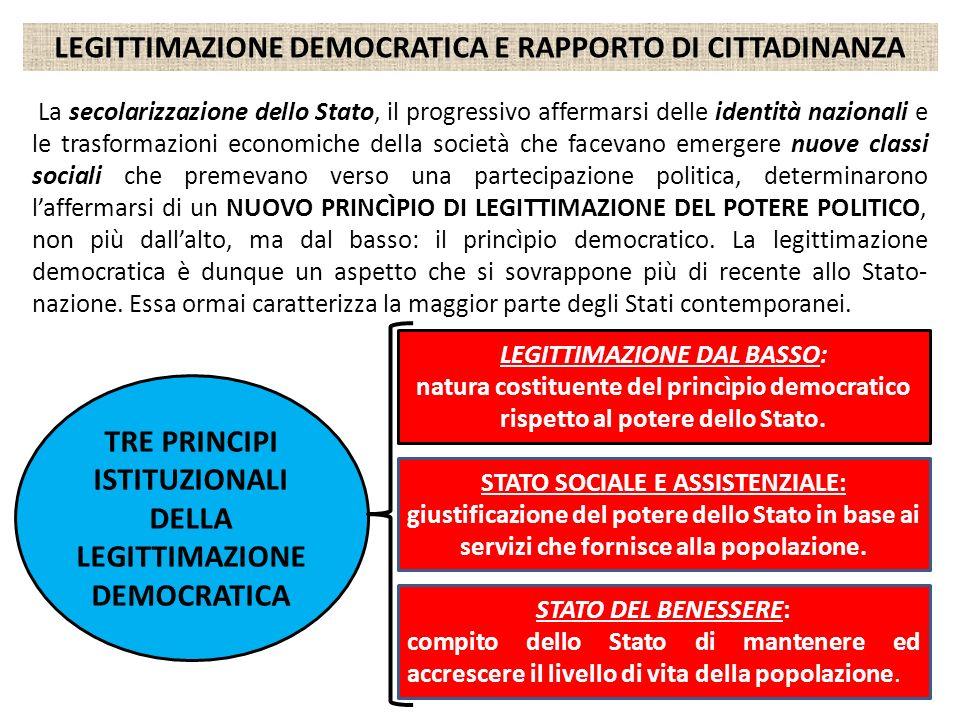 LEGITTIMAZIONE DEMOCRATICA E RAPPORTO DI CITTADINANZA