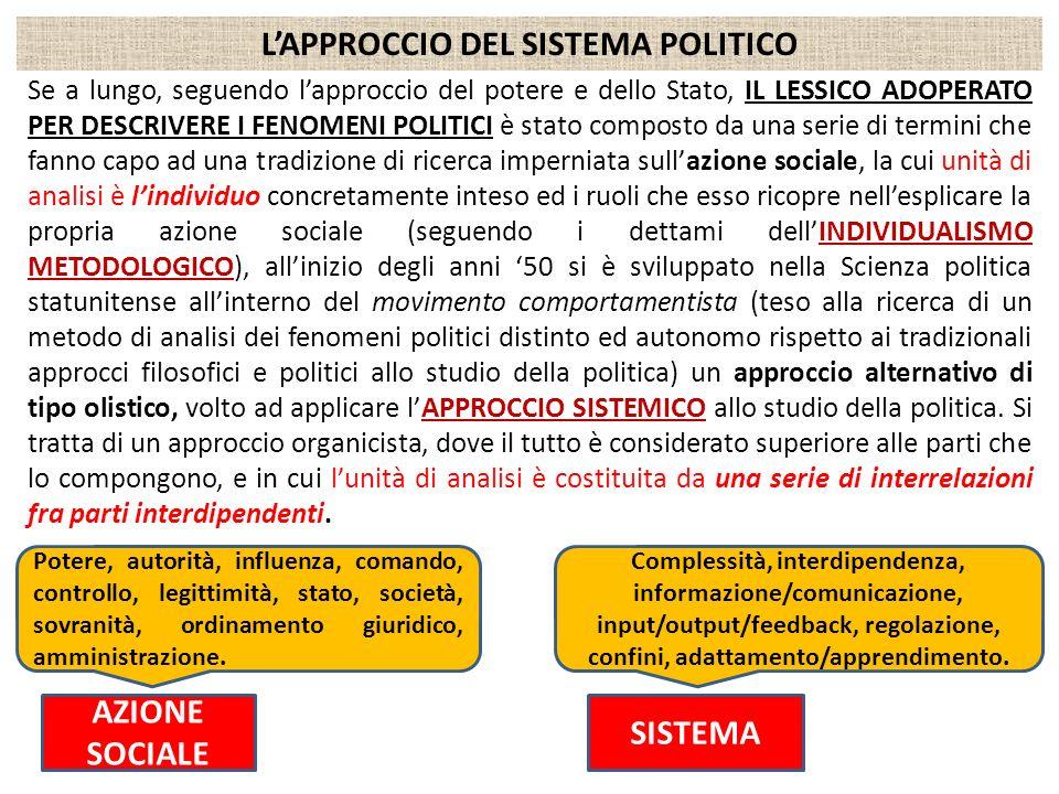 L'APPROCCIO DEL SISTEMA POLITICO