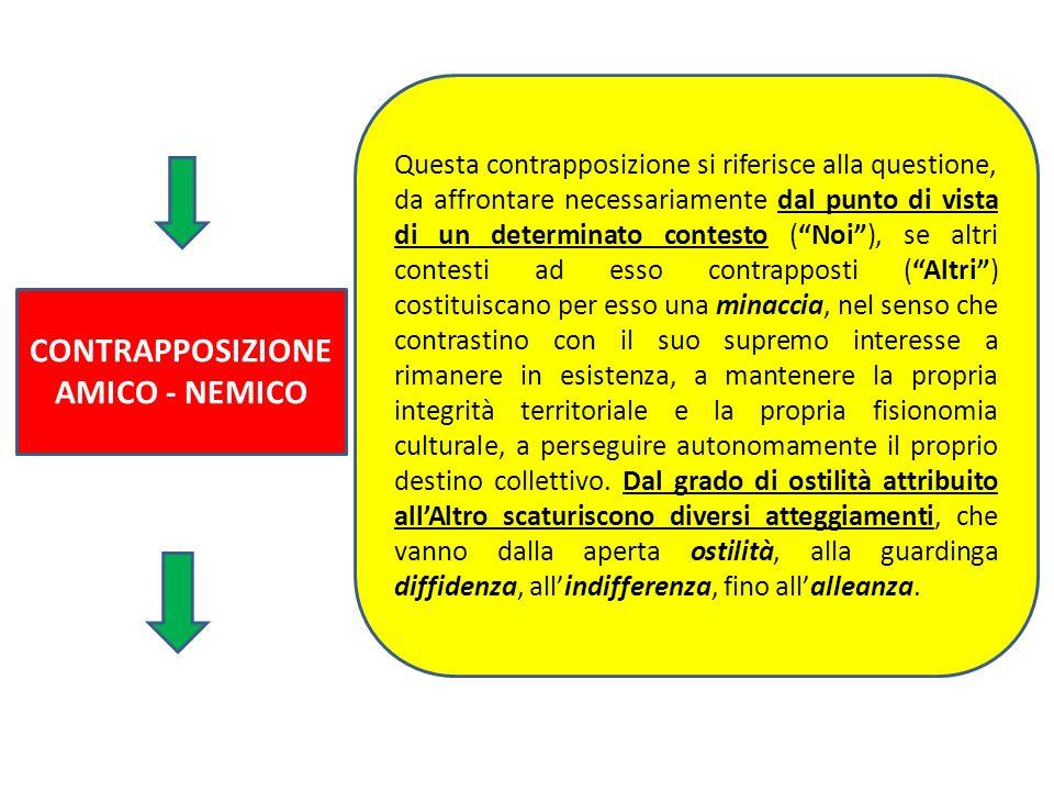 CONTRAPPOSIZIONE AMICO - NEMICO