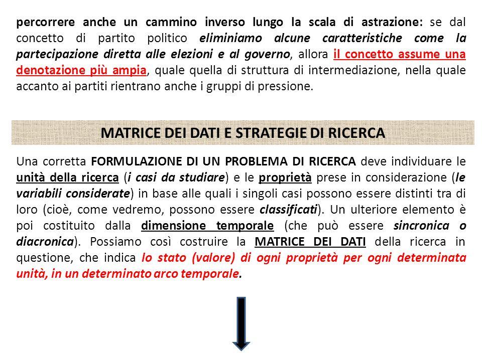 MATRICE DEI DATI E STRATEGIE DI RICERCA