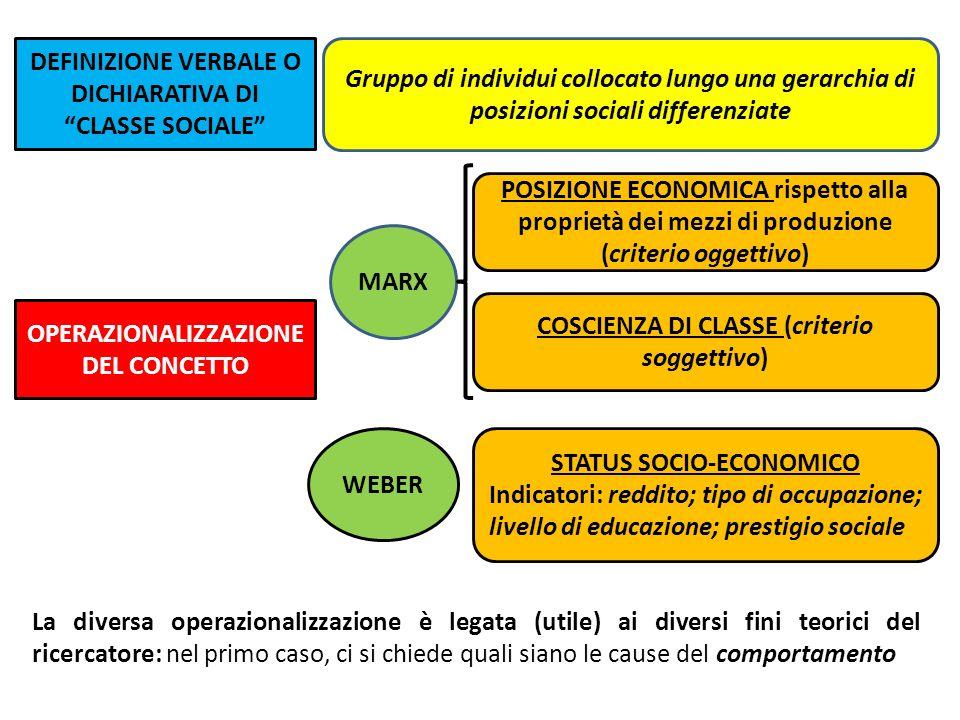 DEFINIZIONE VERBALE O DICHIARATIVA DI CLASSE SOCIALE