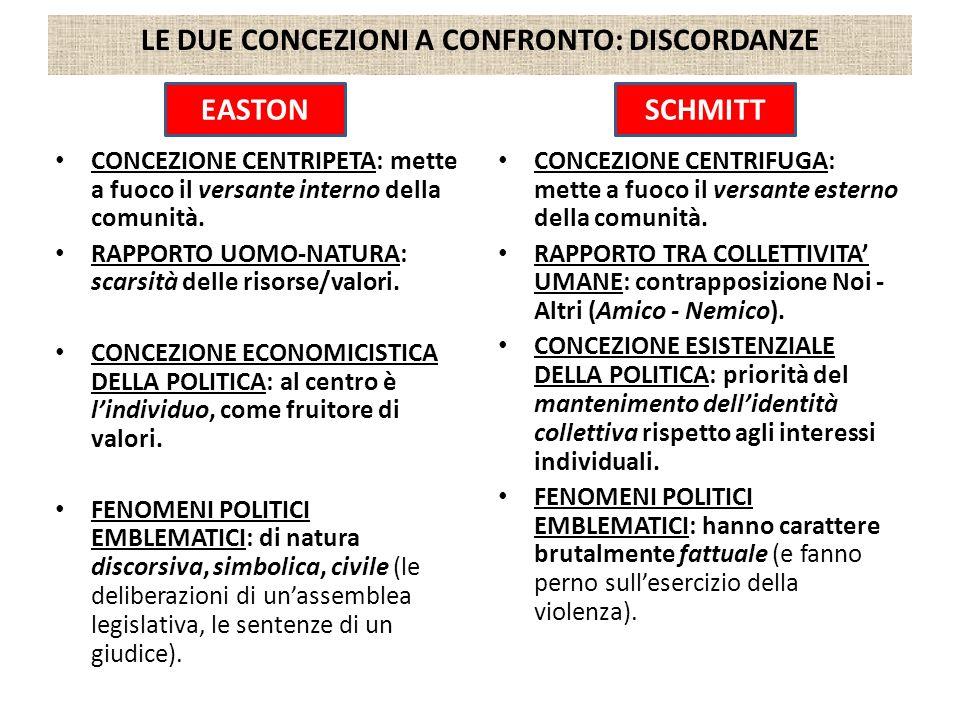 LE DUE CONCEZIONI A CONFRONTO: DISCORDANZE