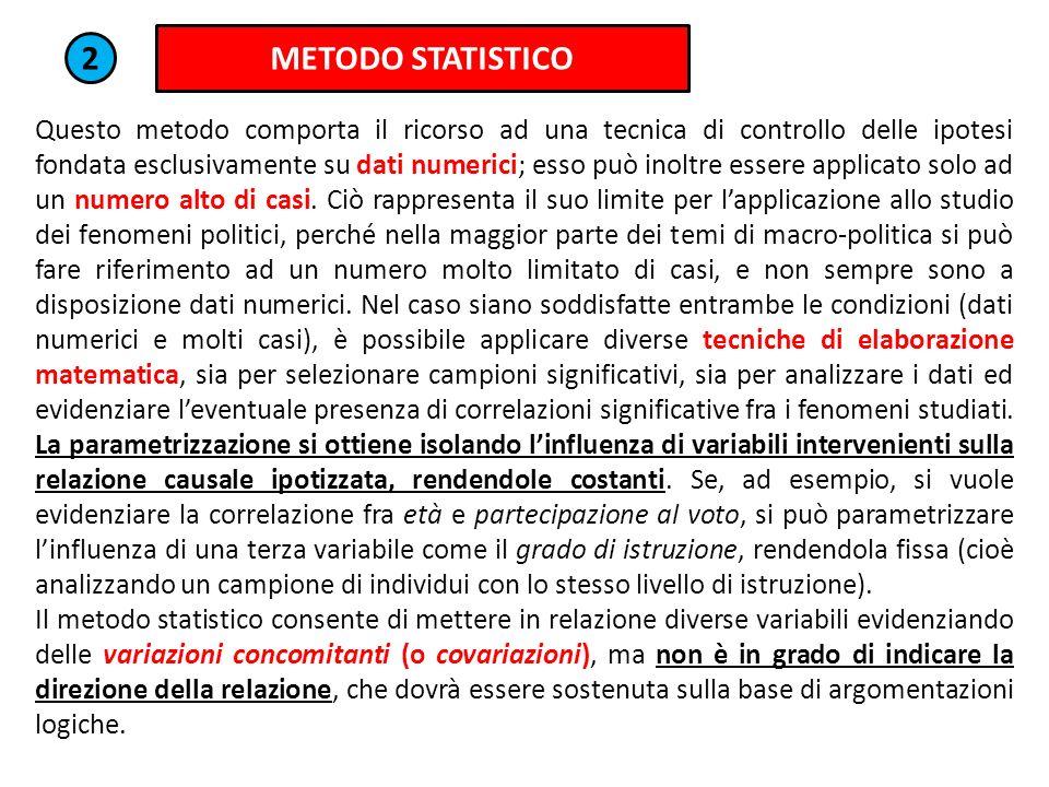 METODO STATISTICO 2.