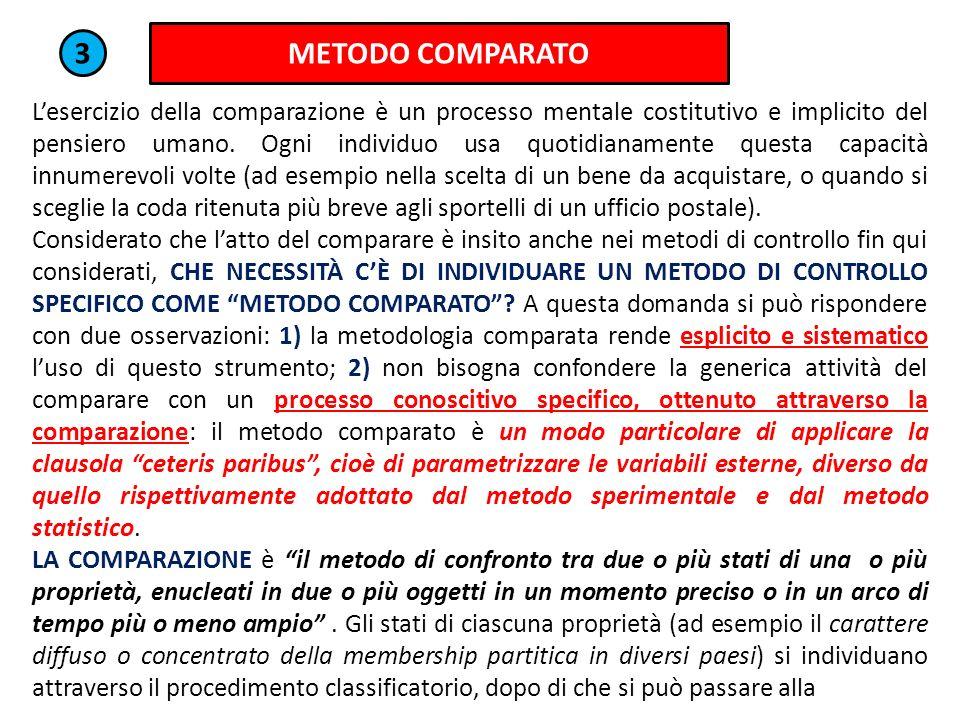 METODO COMPARATO 3.