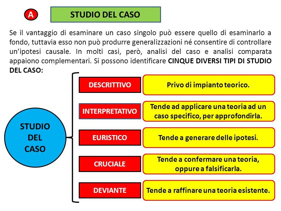 STUDIO DEL CASO A STUDIO DEL CASO