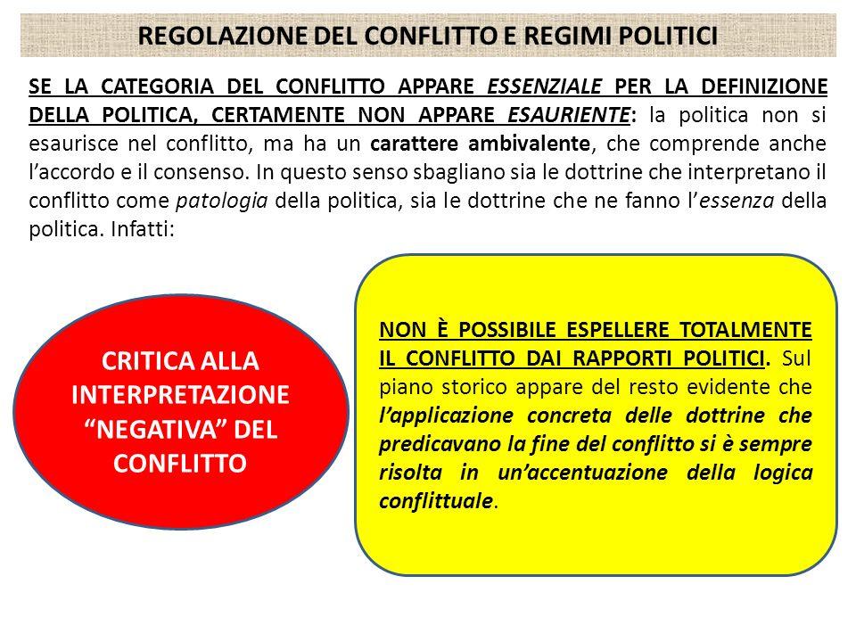 REGOLAZIONE DEL CONFLITTO E REGIMI POLITICI