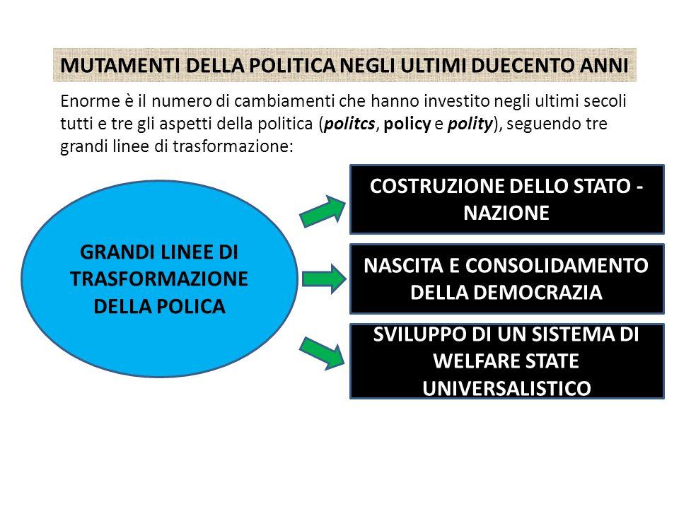 MUTAMENTI DELLA POLITICA NEGLI ULTIMI DUECENTO ANNI