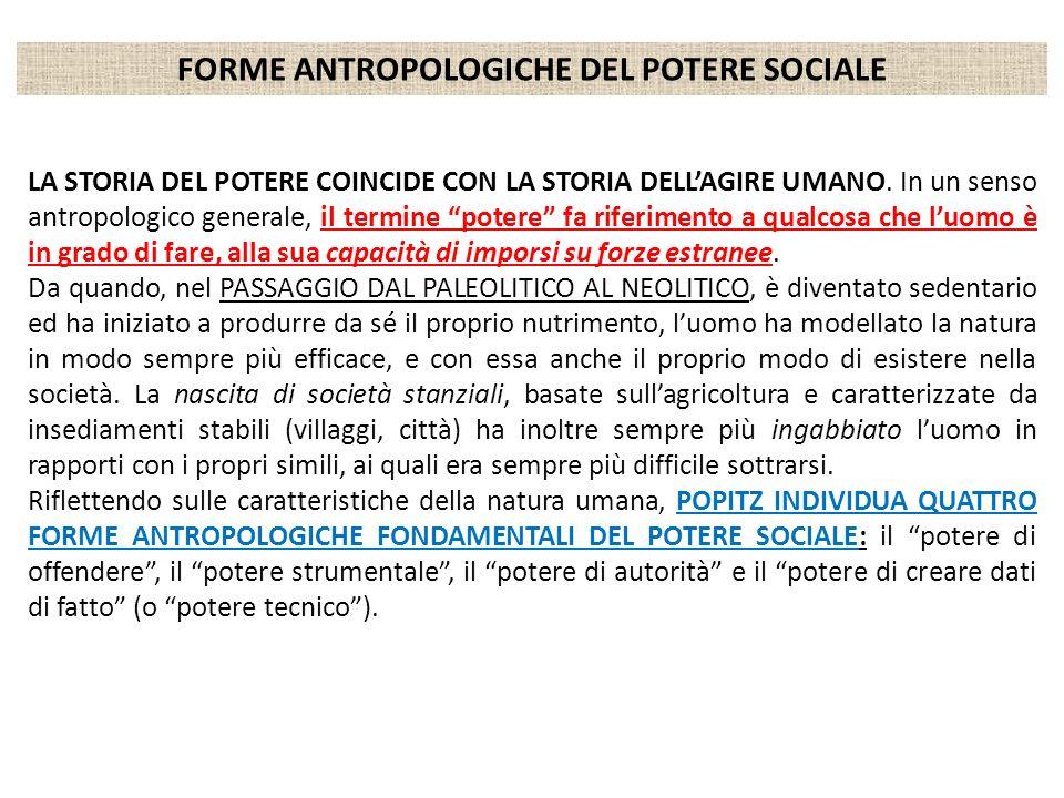 FORME ANTROPOLOGICHE DEL POTERE SOCIALE