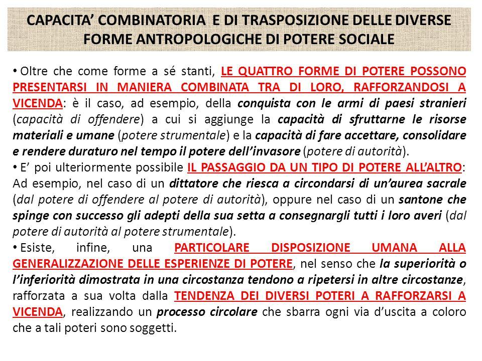 CAPACITA' COMBINATORIA E DI TRASPOSIZIONE DELLE DIVERSE FORME ANTROPOLOGICHE DI POTERE SOCIALE