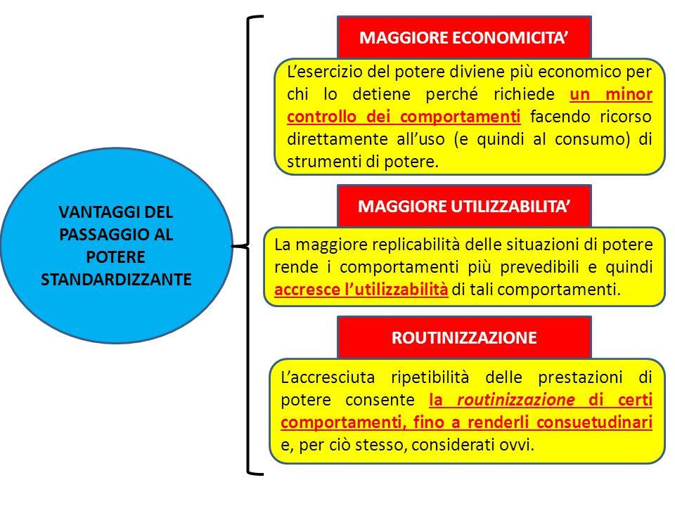 MAGGIORE ECONOMICITA'