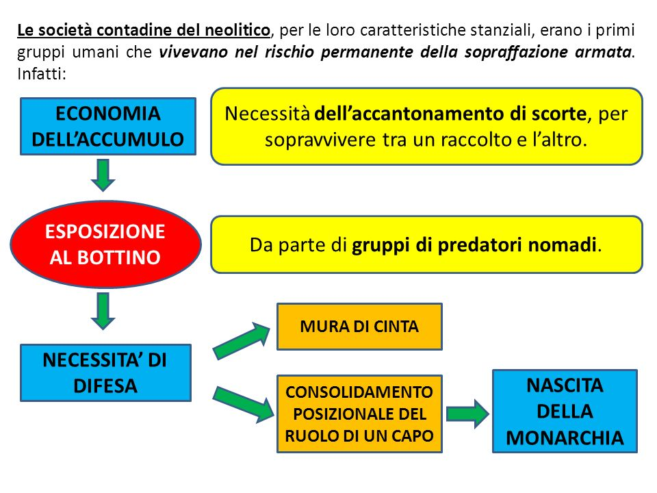 ECONOMIA DELL'ACCUMULO