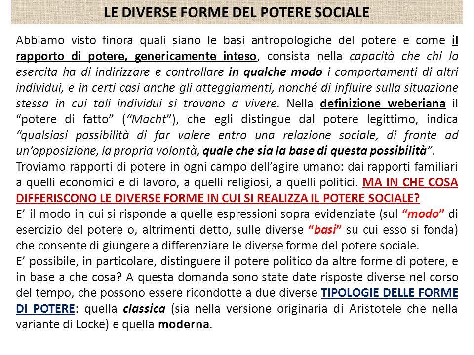 LE DIVERSE FORME DEL POTERE SOCIALE