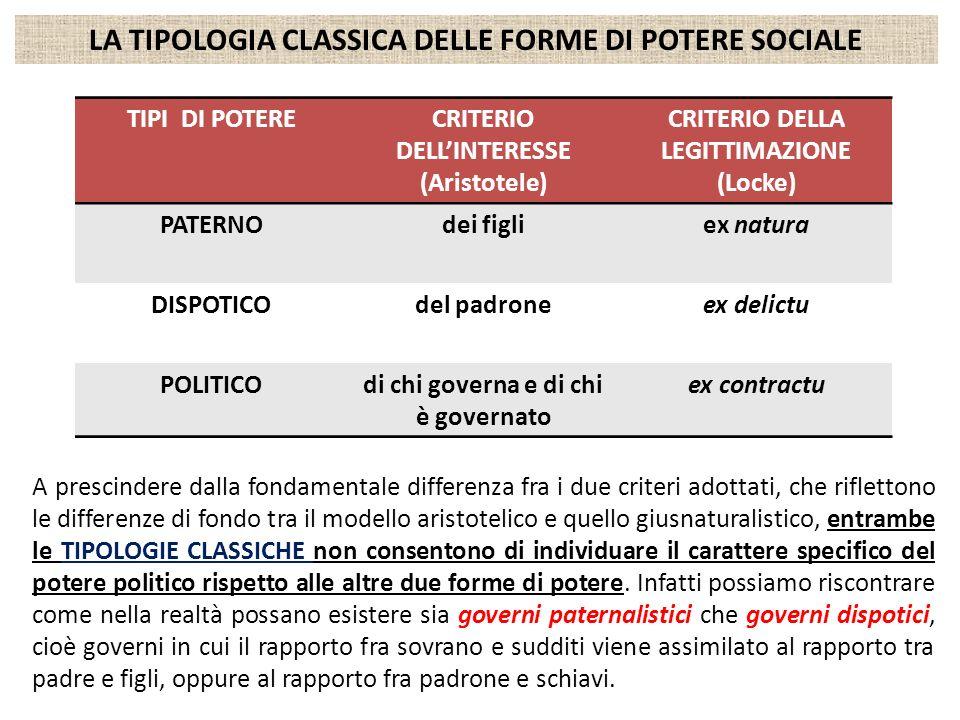 LA TIPOLOGIA CLASSICA DELLE FORME DI POTERE SOCIALE