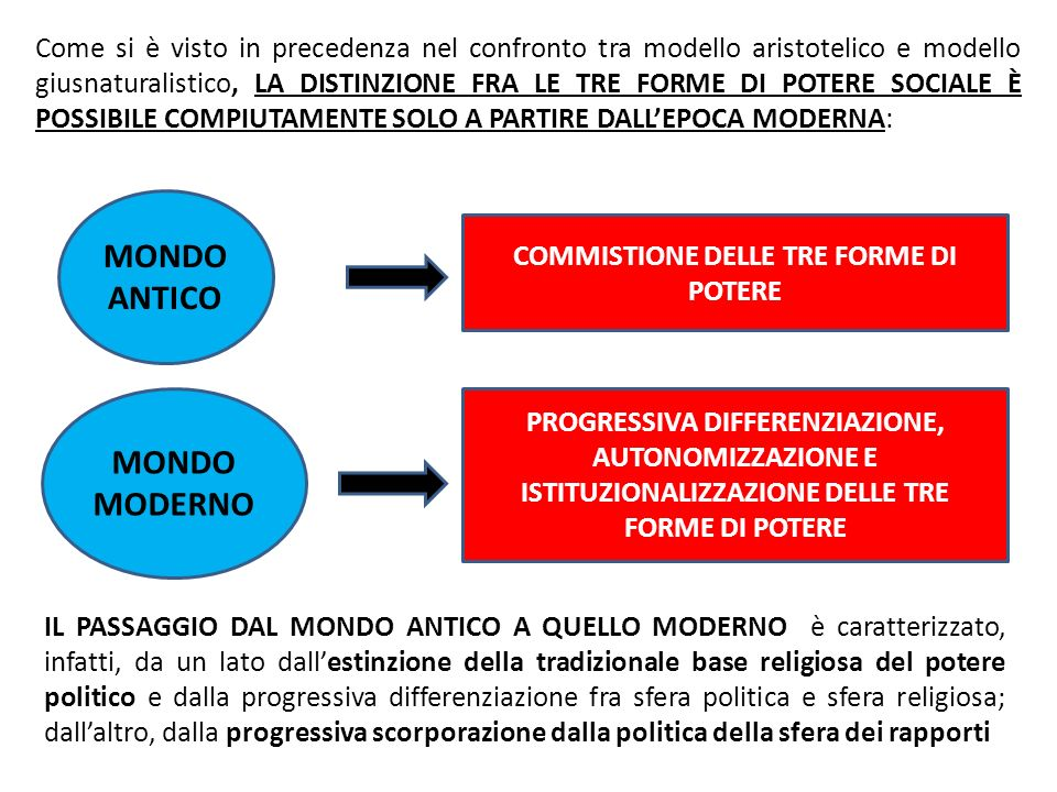COMMISTIONE DELLE TRE FORME DI POTERE